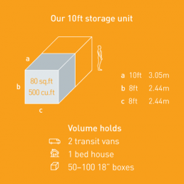 beyond carmarthen storage unit measurement