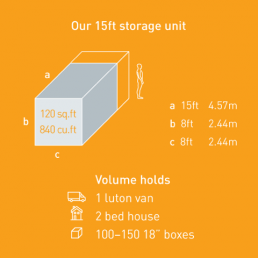 beyond carmarthen storage unit measurement