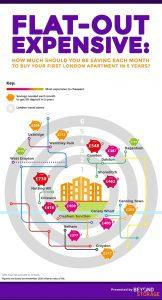 saving up flat infographic